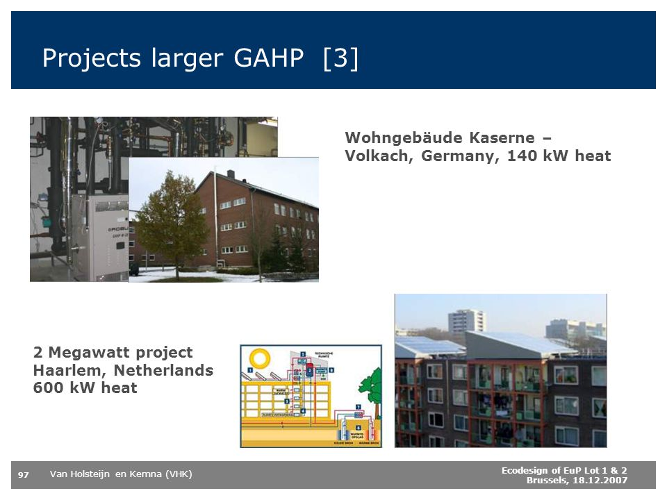Projects larger GAHP [3]